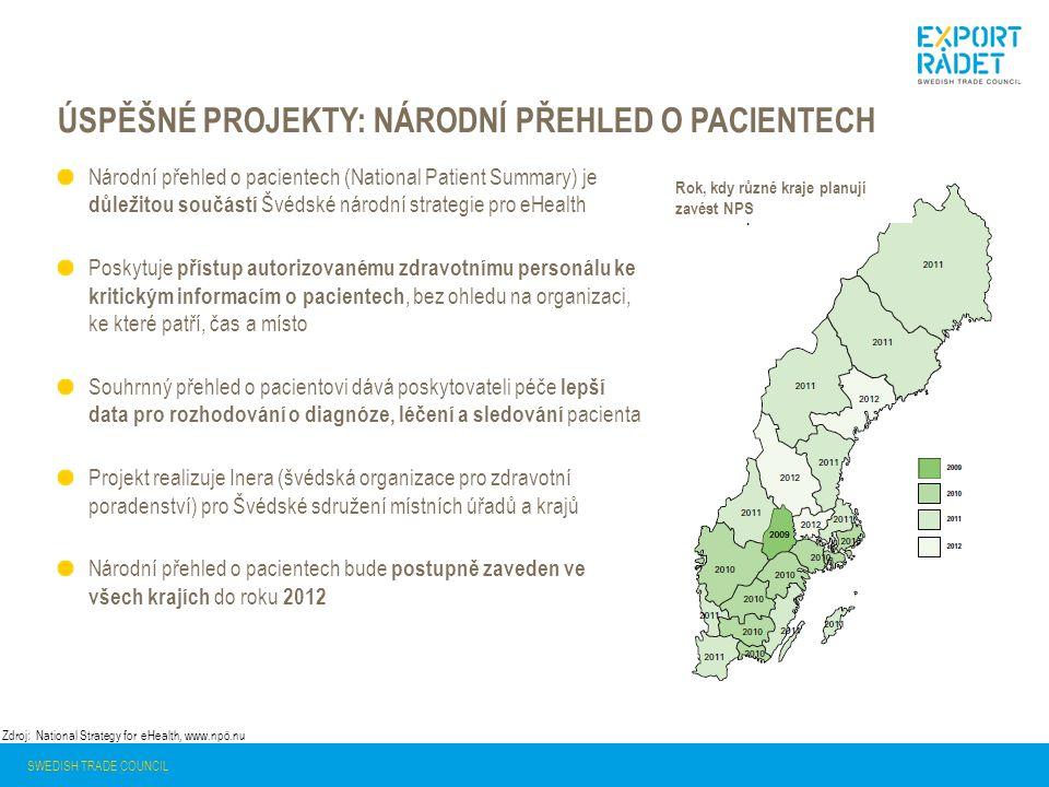 ÚSPĚŠNÉ PROJEKTY: NÁRODNÍ PŘEHLED O PACIENTECH SWEDISH TRADE COUNCIL Národní přehled o pacientech (National Patient Summary) je důležitou součástí Švé