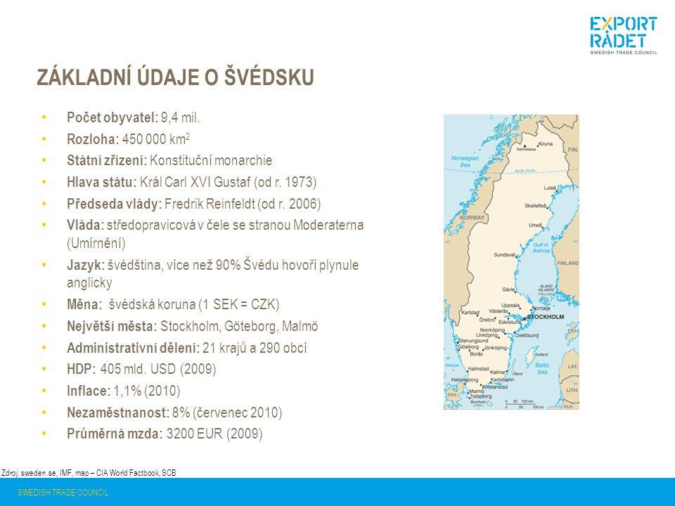 ZÁKLADNÍ ÚDAJE O ŠVÉDSKU SWEDISH TRADE COUNCIL Zdroj: sweden.se, IMF, map – CIA World Factbook, SCB Počet obyvatel: 9,4 mil. Rozloha: 450 000 km 2 Stá