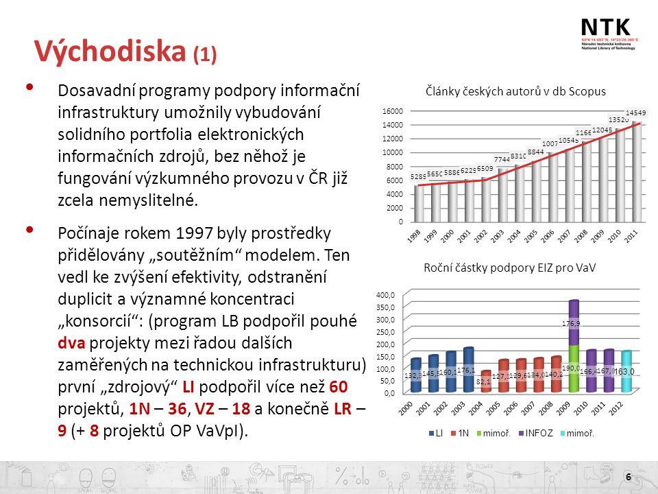 Východiska (1) Dosavadní programy podpory informační infrastruktury umožnily vybudování solidního portfolia elektronických informačních zdrojů, bez něhož je fungování výzkumného provozu v ČR již zcela nemyslitelné.