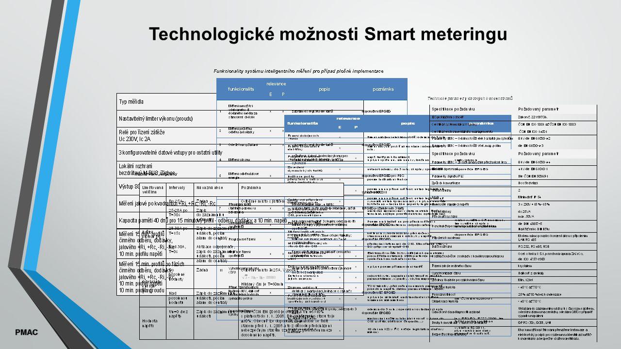 Technologické možnosti Smart meteringu