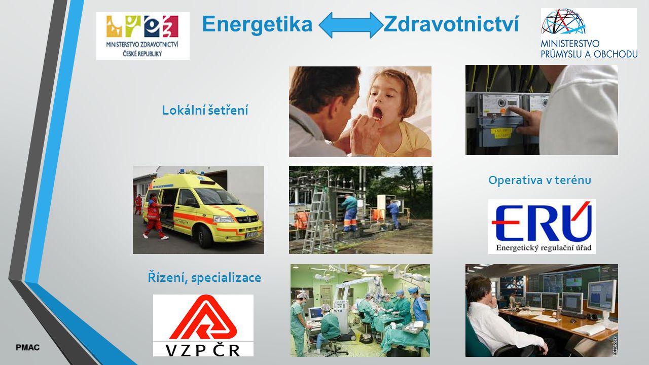Energetika Zdravotnictví Operativa v terénu Řízení, specializace Lokální šetření