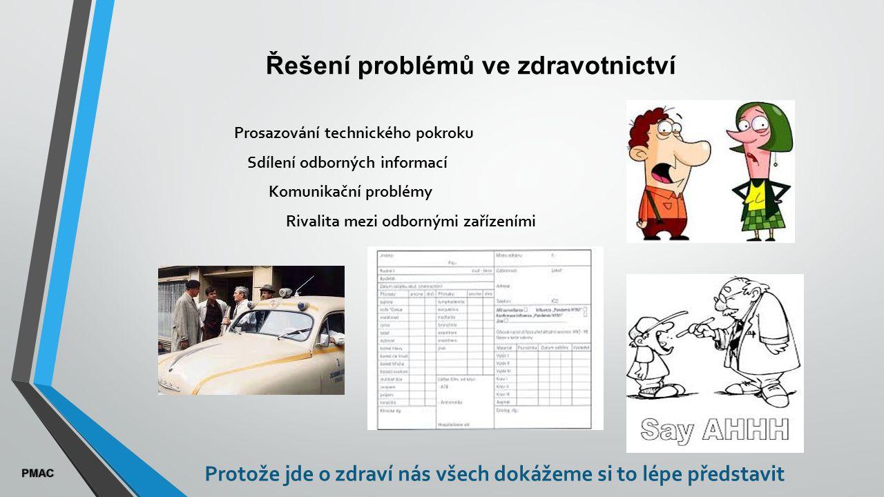 Řešení problémů ve zdravotnictví Prosazování technického pokroku Sdílení odborných informací Komunikační problémy Rivalita mezi odbornými zařízeními Protože jde o zdraví nás všech dokážeme si to lépe představit