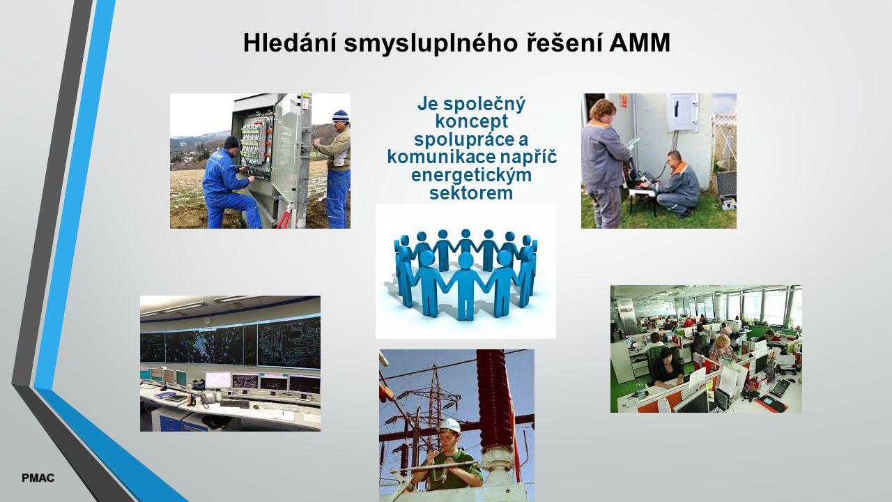 Hledání smysluplného řešení AMM Je společný koncept spolupráce a komunikace napříč energetickým sektorem