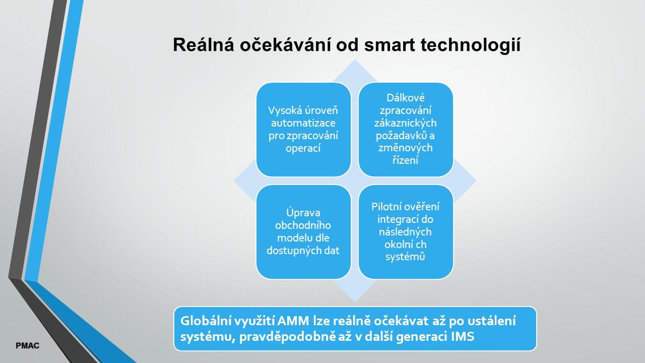 Reálná očekávání od smart technologií Vysoká úroveň automatizace pro zpracování operací Dálkové zpracování zákaznických požadavků a změnových řízení Úprava obchodního modelu dle dostupných dat Pilotní ověření integrací do následných okolní ch systémů Globální využití AMM lze reálně očekávat až po ustálení systému, pravděpodobně až v další generaci IMS