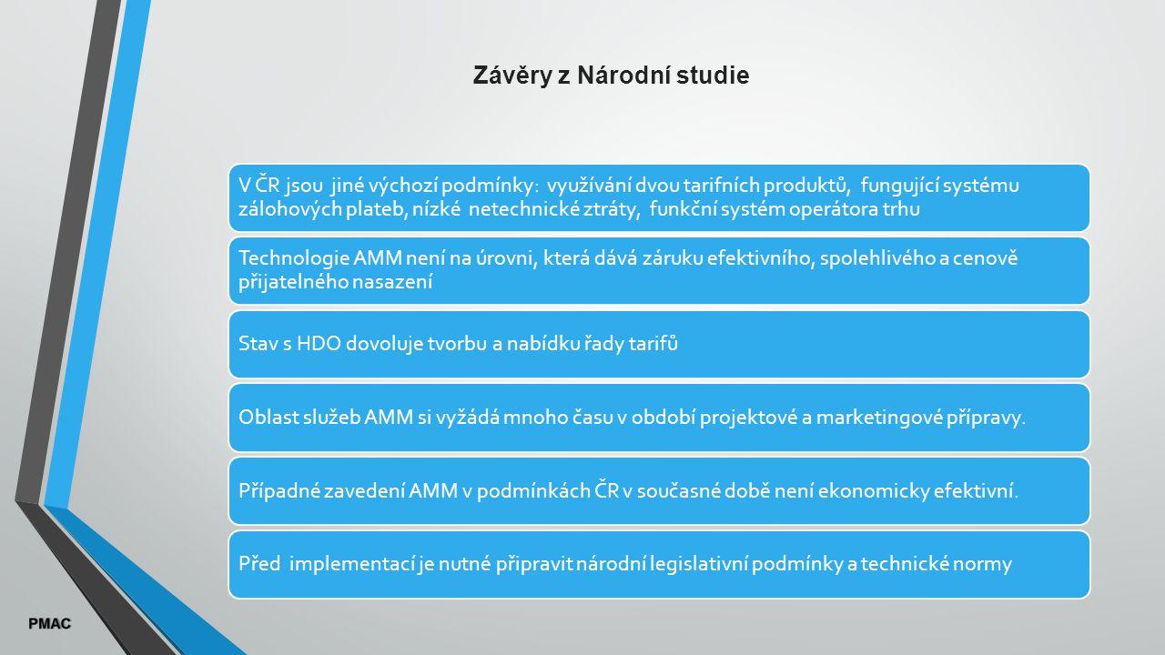 V ČR jsou jiné výchozí podmínky: využívání dvou tarifních produktů, fungující systému zálohových plateb, nízké netechnické ztráty, funkční systém operátora trhu Technologie AMM není na úrovni, která dává záruku efektivního, spolehlivého a cenově přijatelného nasazení Stav s HDO dovoluje tvorbu a nabídku řady tarifůOblast služeb AMM si vyžádá mnoho času v období projektové a marketingové přípravy.Případné zavedení AMM v podmínkách ČR v současné době není ekonomicky efektivní.Před implementací je nutné připravit národní legislativní podmínky a technické normy Závěry z Národní studie