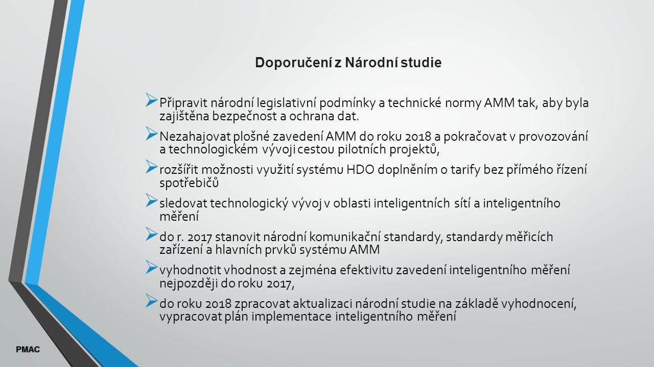 Doporučení z Národní studie  Připravit národní legislativní podmínky a technické normy AMM tak, aby byla zajištěna bezpečnost a ochrana dat.