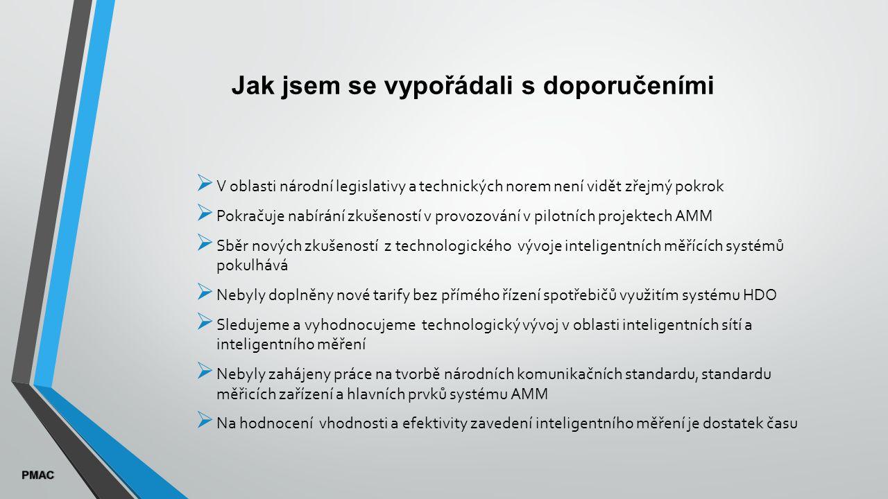 Jak jsem se vypořádali s doporučeními  V oblasti národní legislativy a technických norem není vidět zřejmý pokrok  Pokračuje nabírání zkušeností v provozování v pilotních projektech AMM  Sběr nových zkušeností z technologického vývoje inteligentních měřících systémů pokulhává  Nebyly doplněny nové tarify bez přímého řízení spotřebičů využitím systému HDO  Sledujeme a vyhodnocujeme technologický vývoj v oblasti inteligentních sítí a inteligentního měření  Nebyly zahájeny práce na tvorbě národních komunikačních standardu, standardu měřicích zařízení a hlavních prvků systému AMM  Na hodnocení vhodnosti a efektivity zavedení inteligentního měření je dostatek času