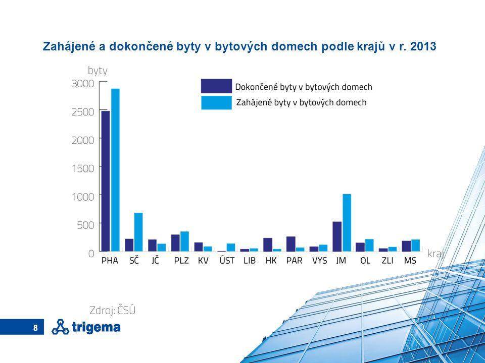 Zahájené a dokončené byty v bytových domech podle krajů v r. 2013 8