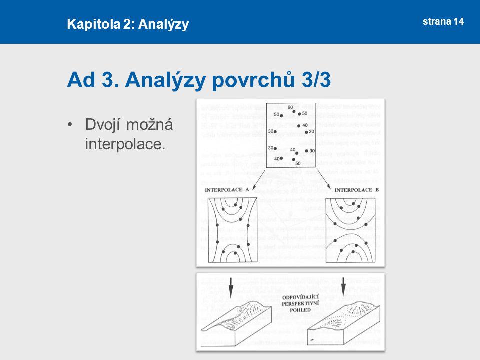 strana 14 Ad 3. Analýzy povrchů 3/3 Dvojí možná interpolace. Kapitola 2: Analýzy