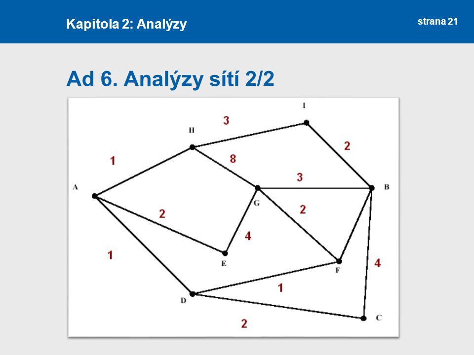 strana 21 Ad 6. Analýzy sítí 2/2 Kapitola 2: Analýzy