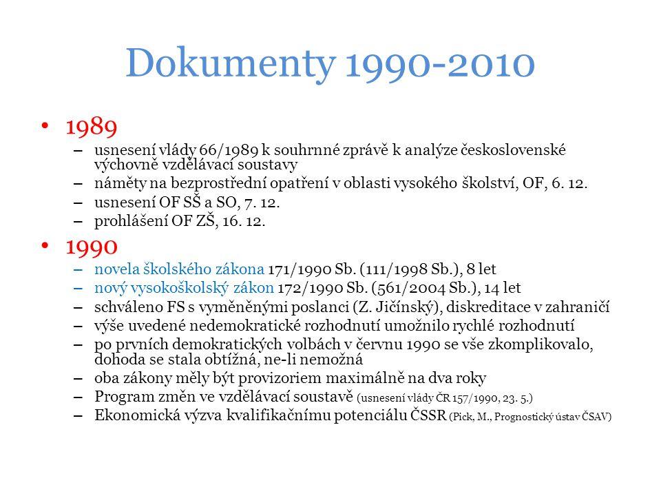 Dokumenty 1990-2010 1989 – usnesení vlády 66/1989 k souhrnné zprávě k analýze československé výchovně vzdělávací soustavy – náměty na bezprostřední opatření v oblasti vysokého školství, OF, 6.