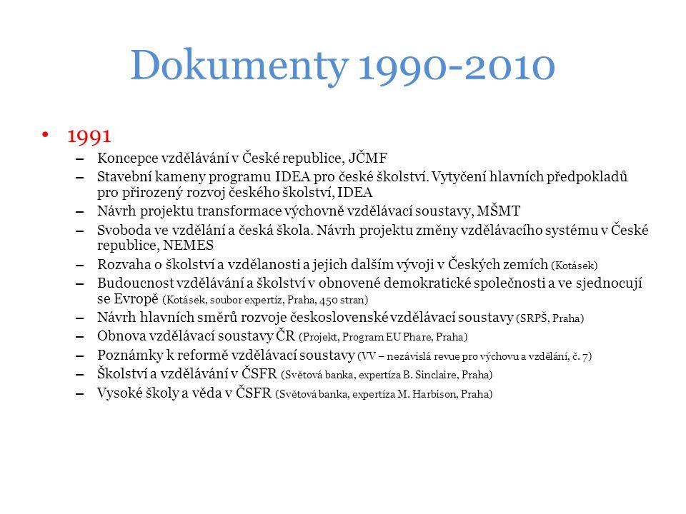 Dokumenty 1990-2010 1991 – Koncepce vzdělávání v České republice, JČMF – Stavební kameny programu IDEA pro české školství.