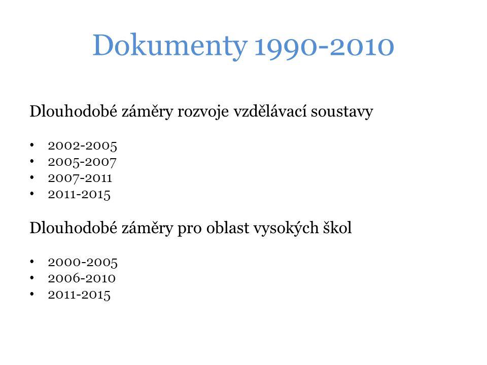 Dokumenty 1990-2010 Dlouhodobé záměry rozvoje vzdělávací soustavy 2002-2005 2005-2007 2007-2011 2011-2015 Dlouhodobé záměry pro oblast vysokých škol 2000-2005 2006-2010 2011-2015