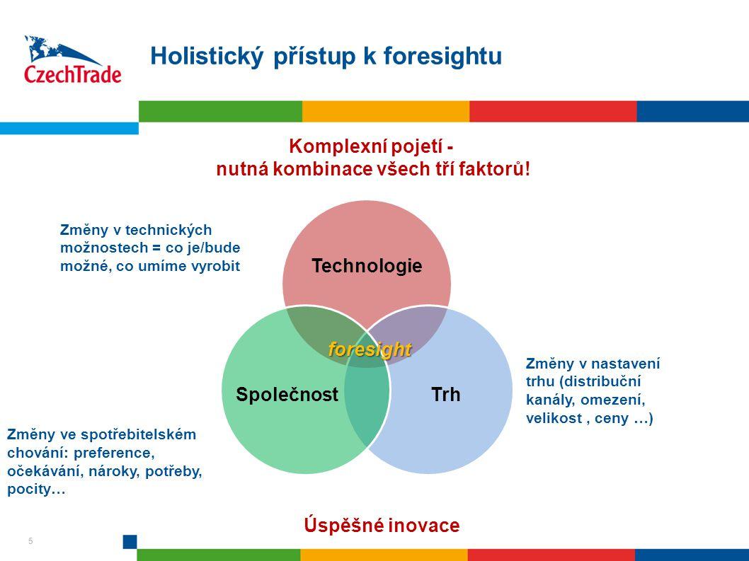 5 5 Holistický přístup k foresightu Změny v technických možnostech = co je/bude možné, co umíme vyrobit Změny ve spotřebitelském chování: preference, očekávání, nároky, potřeby, pocity… Změny v nastavení trhu (distribuční kanály, omezení, velikost, ceny …) Komplexní pojetí - nutná kombinace všech tří faktorů.