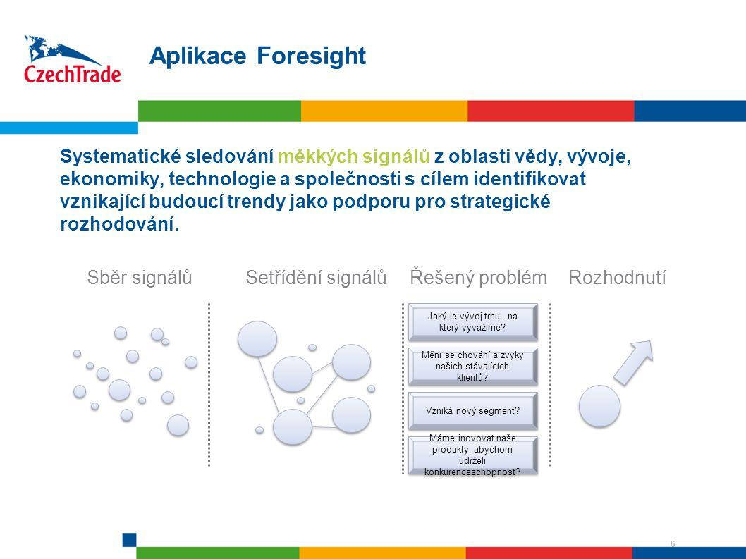 6 Aplikace Foresight 6 Systematické sledování měkkých signálů z oblasti vědy, vývoje, ekonomiky, technologie a společnosti s cílem identifikovat vznikající budoucí trendy jako podporu pro strategické rozhodování.