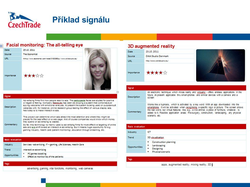 Příklad signálu
