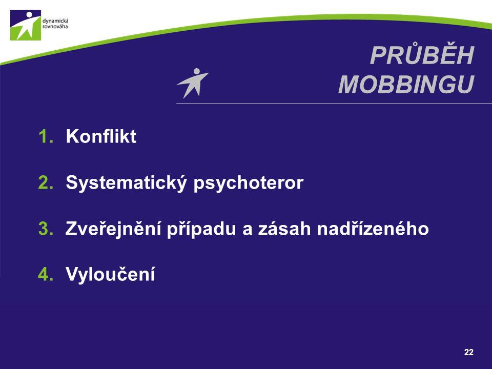 1.Konflikt 2.Systematický psychoteror 3.Zveřejnění případu a zásah nadřízeného 4.Vyloučení 22 PRŮBĚH MOBBINGU