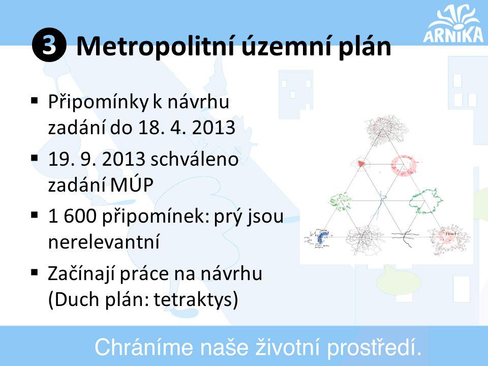 ❸ Metropolitní územní plán  Připomínky k návrhu zadání do 18.