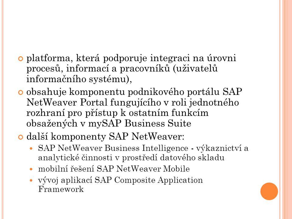 platforma, která podporuje integraci na úrovni procesů, informací a pracovníků (uživatelů informačního systému), obsahuje komponentu podnikového portálu SAP NetWeaver Portal fungujícího v roli jednotného rozhraní pro přístup k ostatním funkcím obsažených v mySAP Business Suite další komponenty SAP NetWeaver: SAP NetWeaver Business Intelligence - výkaznictví a analytické činnosti v prostředí datového skladu mobilní řešení SAP NetWeaver Mobile vývoj aplikací SAP Composite Application Framework