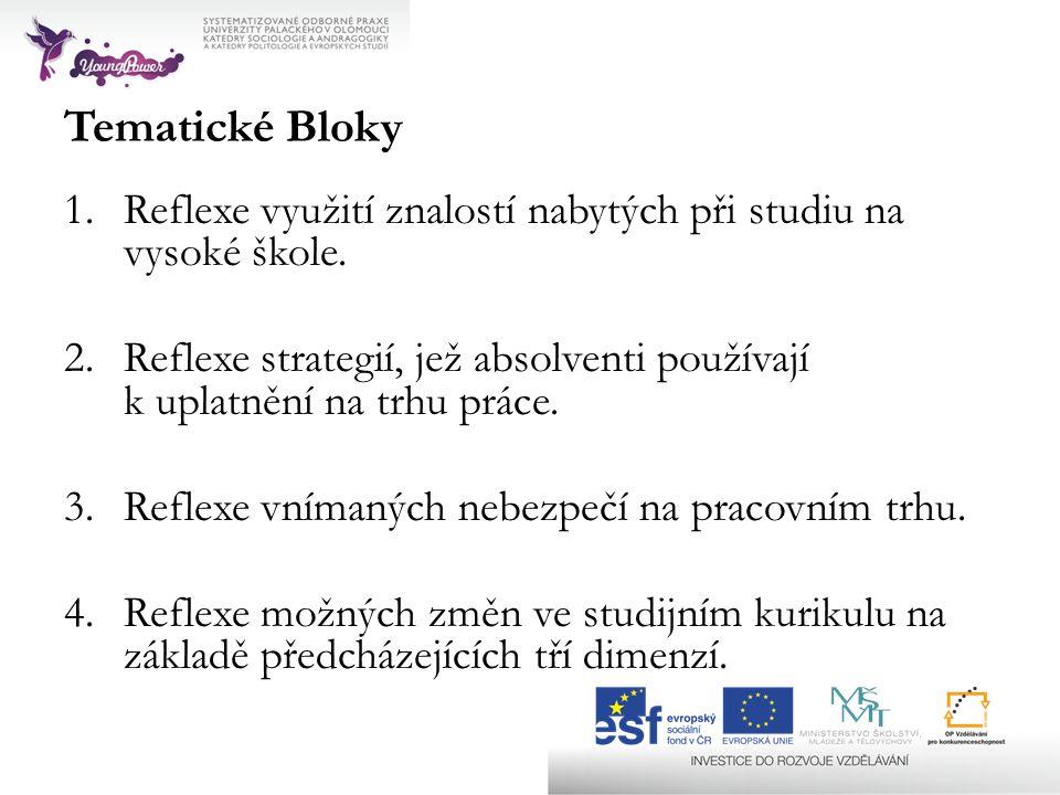 Tematické Bloky 1.Reflexe využití znalostí nabytých při studiu na vysoké škole.