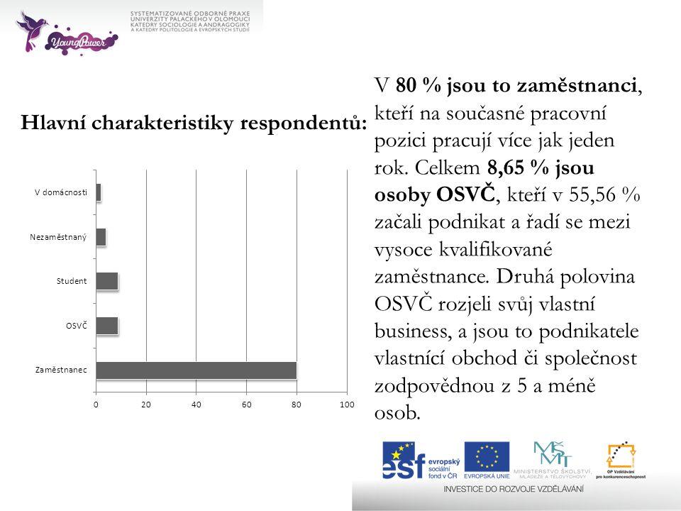 Faktografické informace ohledně výzkumu Kvalitativní metodologie (explorativní rozhovory), induktivní tvorba dat.