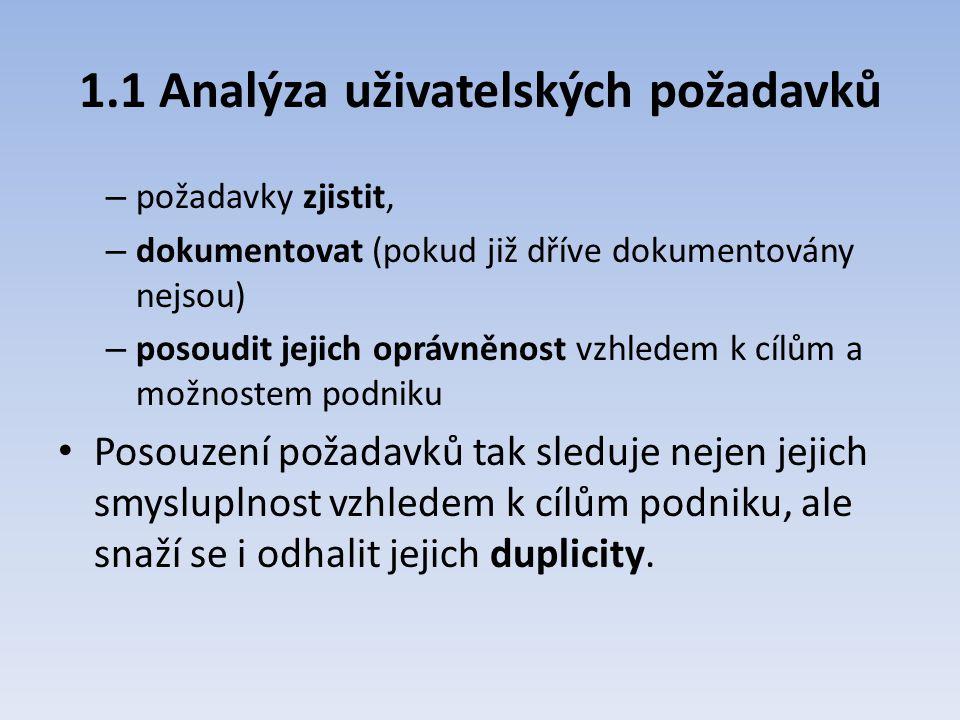 1.1 Analýza uživatelských požadavků – požadavky zjistit, – dokumentovat (pokud již dříve dokumentovány nejsou) – posoudit jejich oprávněnost vzhledem