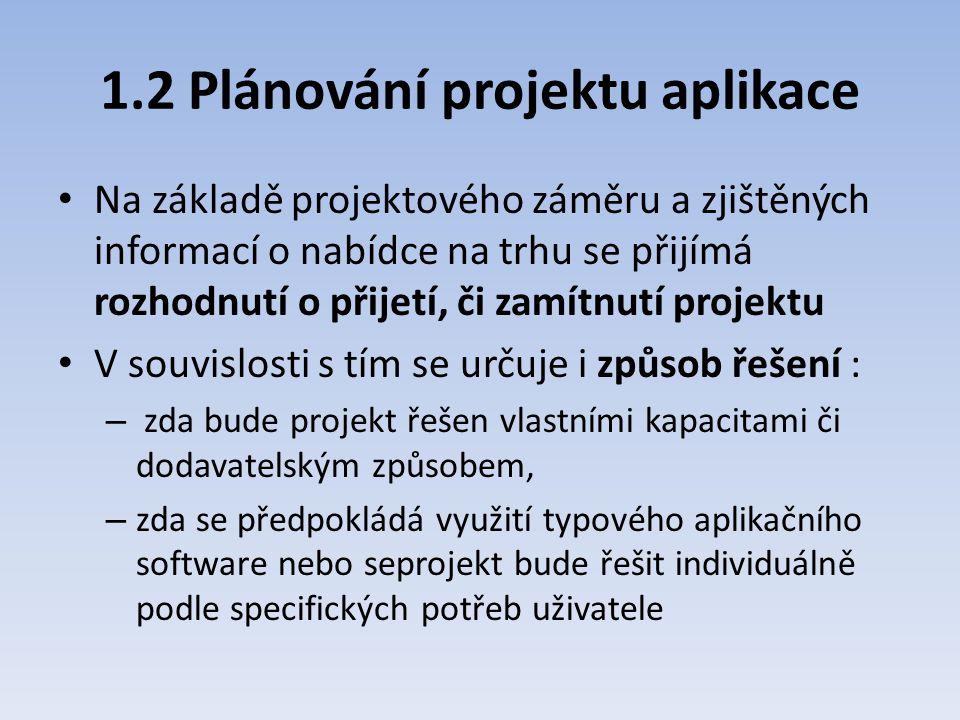 1.2 Plánování projektu aplikace Na základě projektového záměru a zjištěných informací o nabídce na trhu se přijímá rozhodnutí o přijetí, či zamítnutí