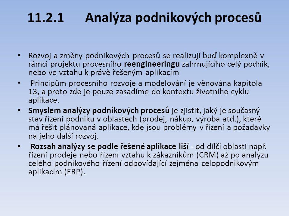 11.2.1Analýza podnikových procesů Rozvoj a změny podnikových procesů se realizují buď komplexně v rámci projektu procesního reengineeringu zahrnujícíh