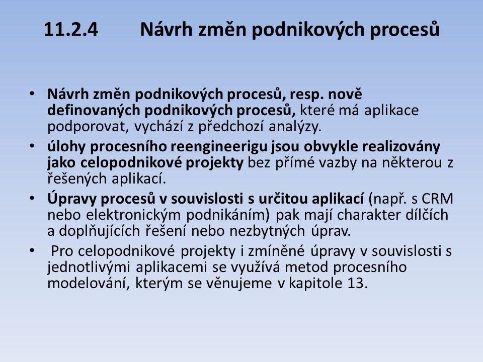 11.2.4Návrh změn podnikových procesů Návrh změn podnikových procesů, resp. nově definovaných podnikových procesů, které má aplikace podporovat, vycház