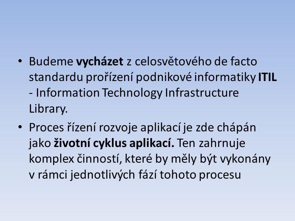 Budeme vycházet z celosvětového de facto standardu prořízení podnikové informatiky ITIL - Information Technology Infrastructure Library. Proces řízení