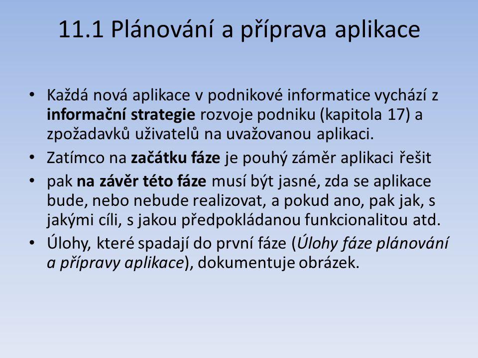 11.1 Plánování a příprava aplikace Každá nová aplikace v podnikové informatice vychází z informační strategie rozvoje podniku (kapitola 17) a zpožadav