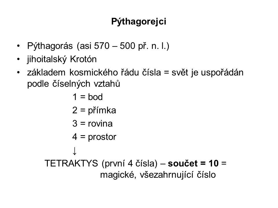 Pýthagorejci Pýthagorás (asi 570 – 500 př. n. l.) jihoitalský Krotón základem kosmického řádu čísla = svět je uspořádán podle číselných vztahů 1 = bod