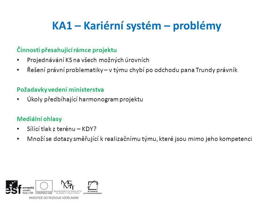 KA1 – Kariérní systém – problémy Činnosti přesahující rámce projektu Projednávání KS na všech možných úrovních Řešení právní problematiky – v týmu chy