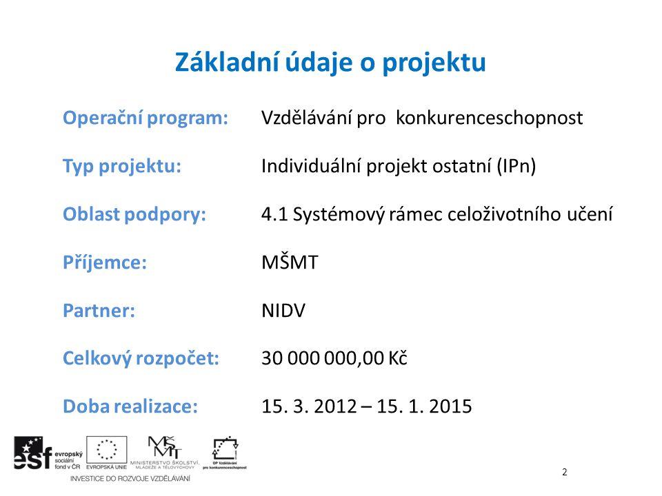 Operační program: Vzdělávání pro konkurenceschopnost Typ projektu:Individuální projekt ostatní (IPn) Oblast podpory: 4.1 Systémový rámec celoživotního
