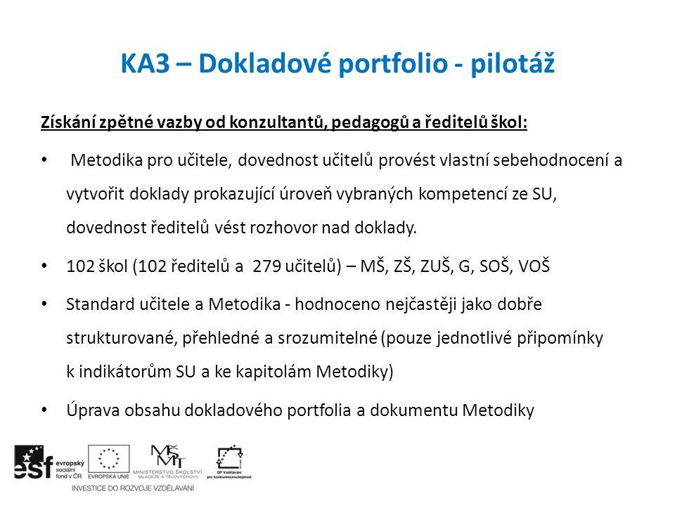 KA3 – Dokladové portfolio - pilotáž Získání zpětné vazby od konzultantů, pedagogů a ředitelů škol: Metodika pro učitele, dovednost učitelů provést vla