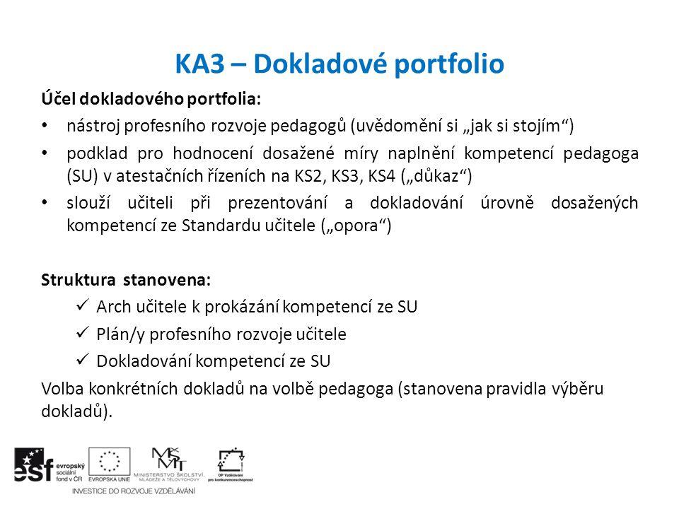 """KA3 – Dokladové portfolio Účel dokladového portfolia: nástroj profesního rozvoje pedagogů (uvědomění si """"jak si stojím"""") podklad pro hodnocení dosažen"""