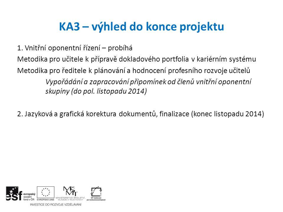 KA3 – výhled do konce projektu 1. Vnitřní oponentní řízení – probíhá Metodika pro učitele k přípravě dokladového portfolia v kariérním systému Metodik