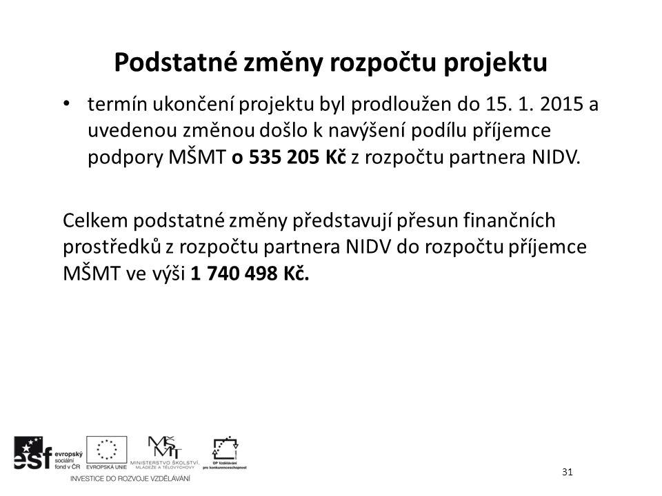 termín ukončení projektu byl prodloužen do 15. 1. 2015 a uvedenou změnou došlo k navýšení podílu příjemce podpory MŠMT o 535 205 Kč z rozpočtu partner