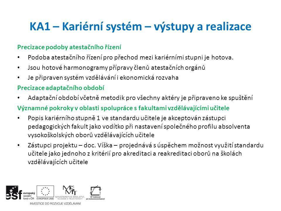 KA1 – Kariérní systém – výstupy a realizace Precizace podoby atestačního řízení Podoba atestačního řízení pro přechod mezi kariérními stupni je hotova