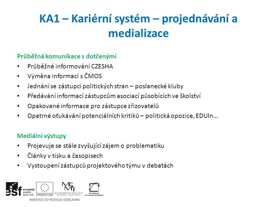 KA1 – Kariérní systém – projednávání a medializace Průběžná komunikace s dotčenými Průběžné informování CZESHA Výměna informací s ČMOS Jednání se zást