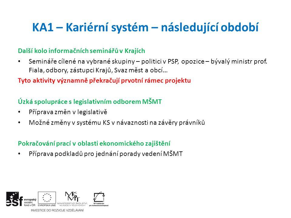 KA1 – Kariérní systém – následující období Další kolo informačních seminářů v Krajích Semináře cílené na vybrané skupiny – politici v PSP, opozice – b