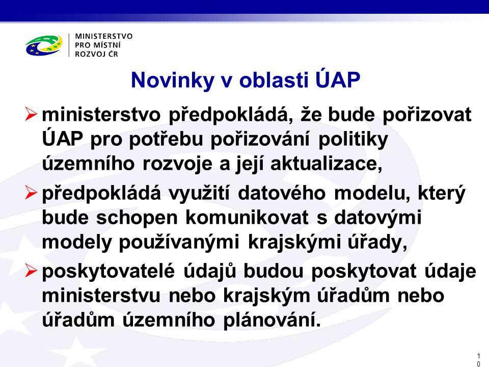 Novinky v oblasti ÚAP  ministerstvo předpokládá, že bude pořizovat ÚAP pro potřebu pořizování politiky územního rozvoje a její aktualizace,  předpok
