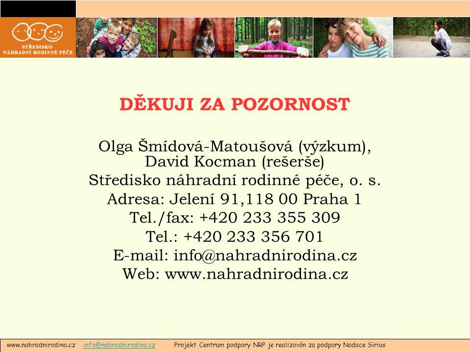 www.nahradnirodina.cz info@nahradnirodina.cz Projekt Centrum podpory NRP je realizován za podpory Nadace Siriusinfo@nahradnirodina.cz DĚKUJI ZA POZORNOST Olga Šmídová-Matoušová (výzkum), David Kocman (rešerše) Středisko náhradní rodinné péče, o.