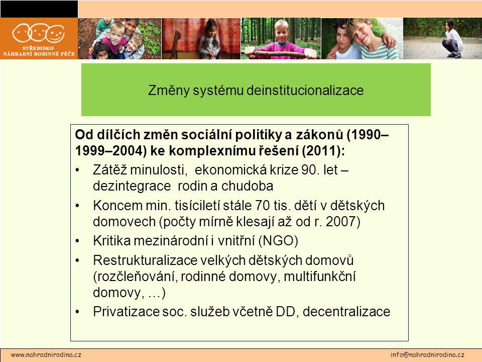 Změny systému deinstitucionalizace Od dílčích změn sociální politiky a zákonů (1990– 1999–2004) ke komplexnímu řešení (2011): Zátěž minulosti, ekonomická krize 90.