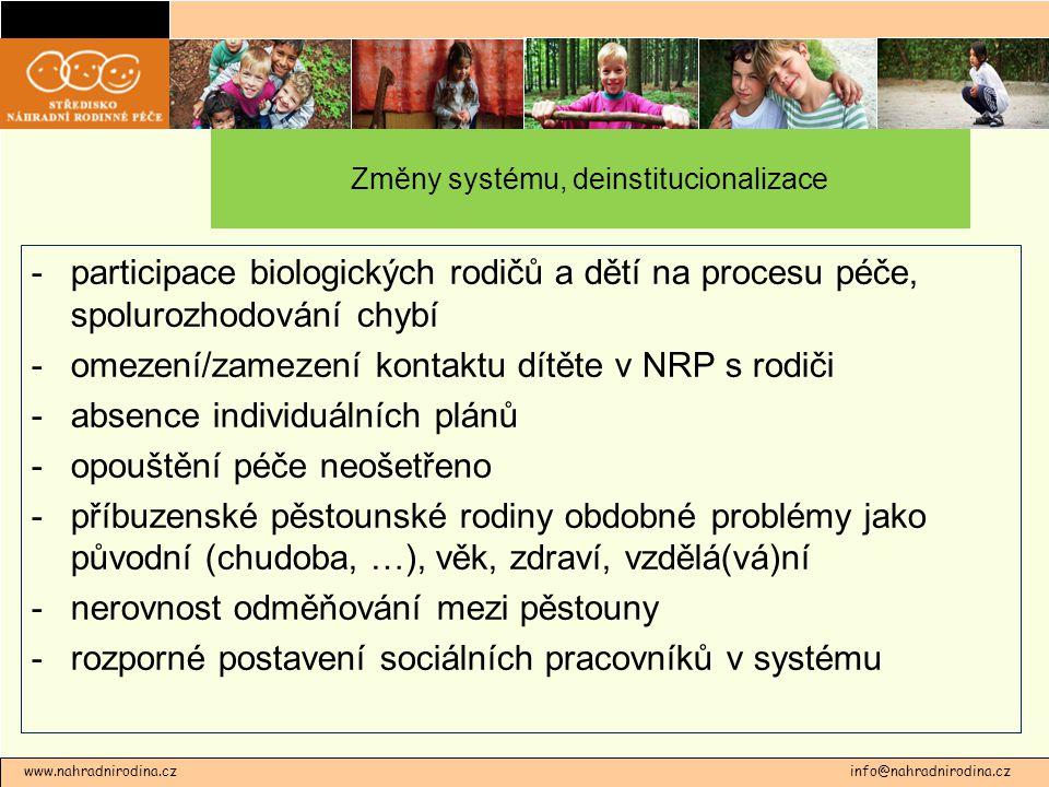 Změny systému, deinstitucionalizace -participace biologických rodičů a dětí na procesu péče, spolurozhodování chybí -omezení/zamezení kontaktu dítěte v NRP s rodiči -absence individuálních plánů -opouštění péče neošetřeno -příbuzenské pěstounské rodiny obdobné problémy jako původní (chudoba, …), věk, zdraví, vzdělá(vá)ní -nerovnost odměňování mezi pěstouny -rozporné postavení sociálních pracovníků v systému www.nahradnirodina.cz info@nahradnirodina.cz
