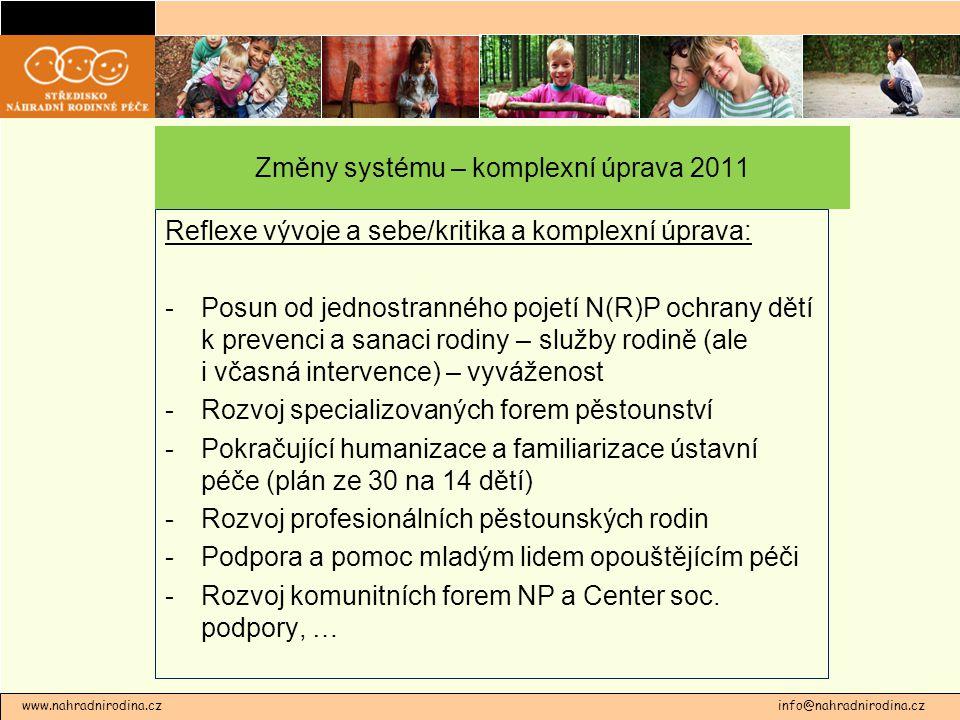 Změny systému – komplexní úprava 2011 Reflexe vývoje a sebe/kritika a komplexní úprava: -Posun od jednostranného pojetí N(R)P ochrany dětí k prevenci a sanaci rodiny – služby rodině (ale i včasná intervence) – vyváženost -Rozvoj specializovaných forem pěstounství -Pokračující humanizace a familiarizace ústavní péče (plán ze 30 na 14 dětí) -Rozvoj profesionálních pěstounských rodin -Podpora a pomoc mladým lidem opouštějícím péči -Rozvoj komunitních forem NP a Center soc.