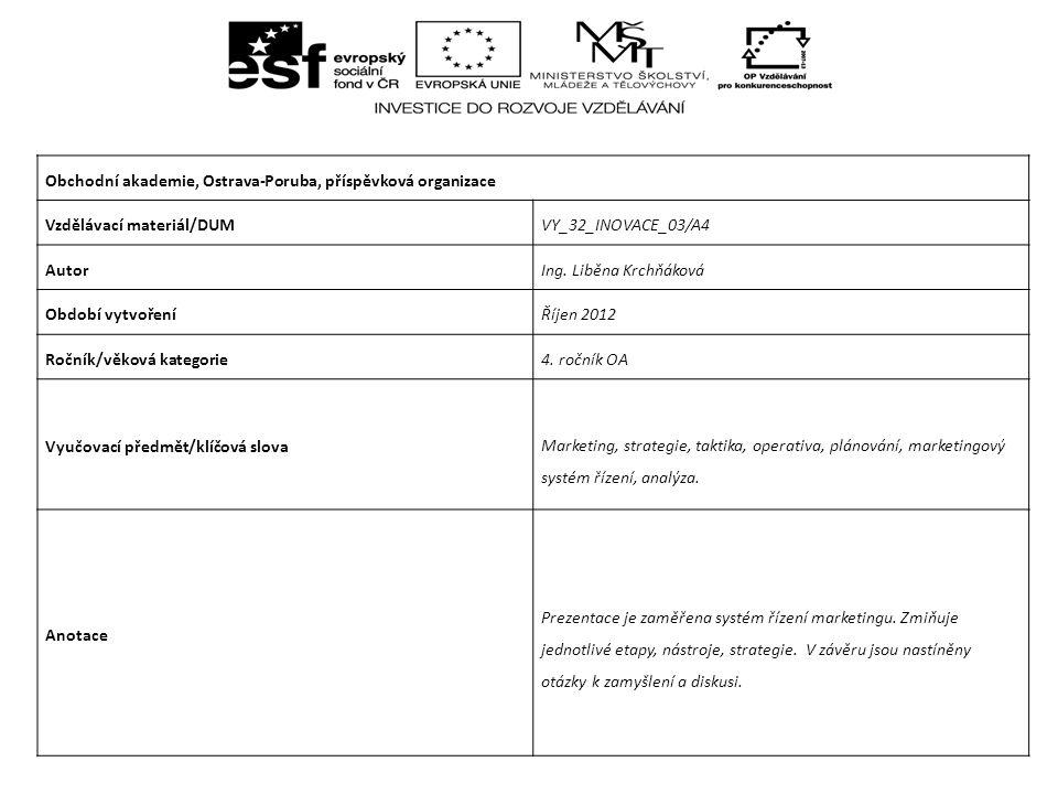 Marketing Marketingový systém řízení CZ.1.07/1.5.00/34.0025 Projekt je financován z prostředků ESF prostřednictvím Operačního programu Vzdělávání pro konkurenceschopnost a státním rozpočtem České republiky.