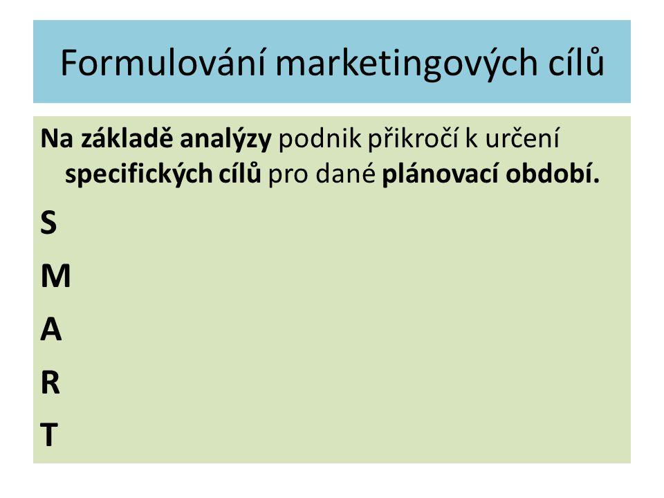 Formulování marketingových cílů Na základě analýzy podnik přikročí k určení specifických cílů pro dané plánovací období. S M A R T
