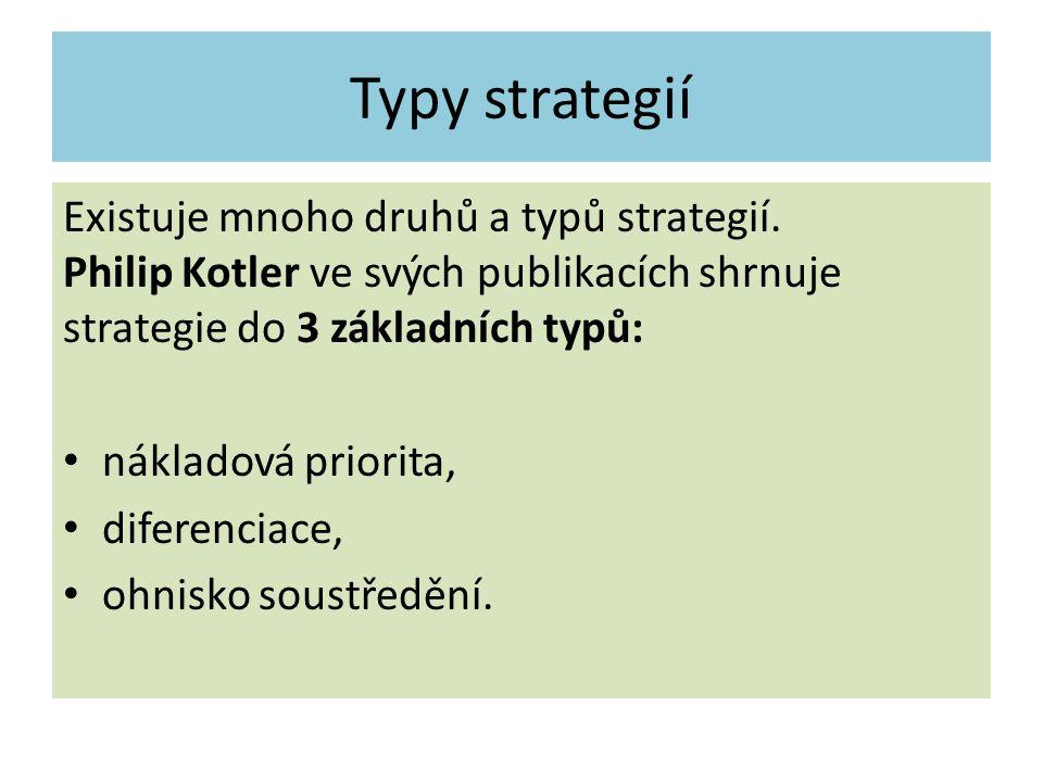 Typy strategií Existuje mnoho druhů a typů strategií. Philip Kotler ve svých publikacích shrnuje strategie do 3 základních typů: nákladová priorita, d