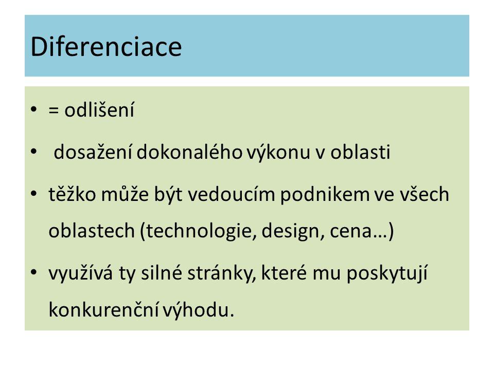 Diferenciace = odlišení dosažení dokonalého výkonu v oblasti těžko může být vedoucím podnikem ve všech oblastech (technologie, design, cena…) využívá